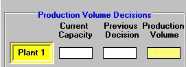 production volume decisions